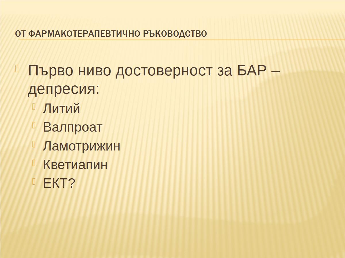 BAR1.22